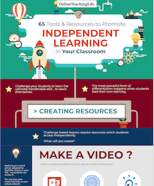 65 Tools and Resources to Promote Independent Learning in your classroom